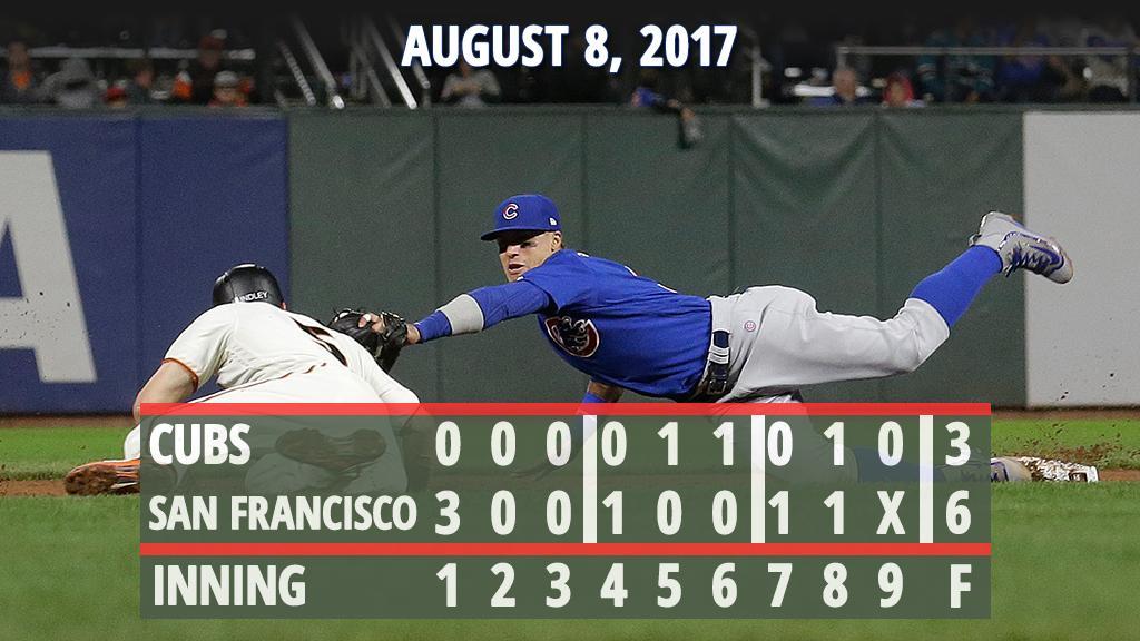 Final: #SFGiants 6, #Cubs 3. https://t.co/cKTx4QHTYz https://t.co/pUU405nted