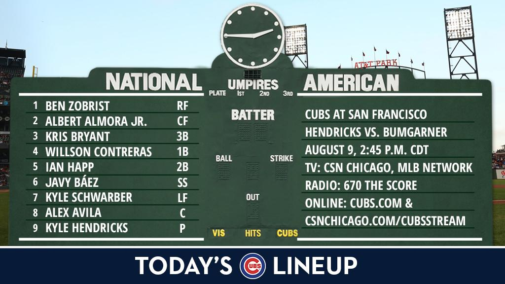 Here is today's #Cubs starting lineup.  Game preview: https://t.co/qIhl0px9EW https://t.co/LPlvQjPG0R