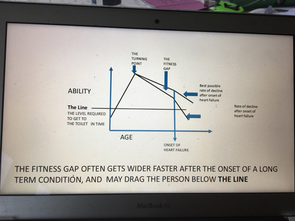test Twitter Media - RT @muirgray: Why loss of fitness not disease may be the crucial factor , everyone needs the brisk walking app https://t.co/CTKW9wQTCE