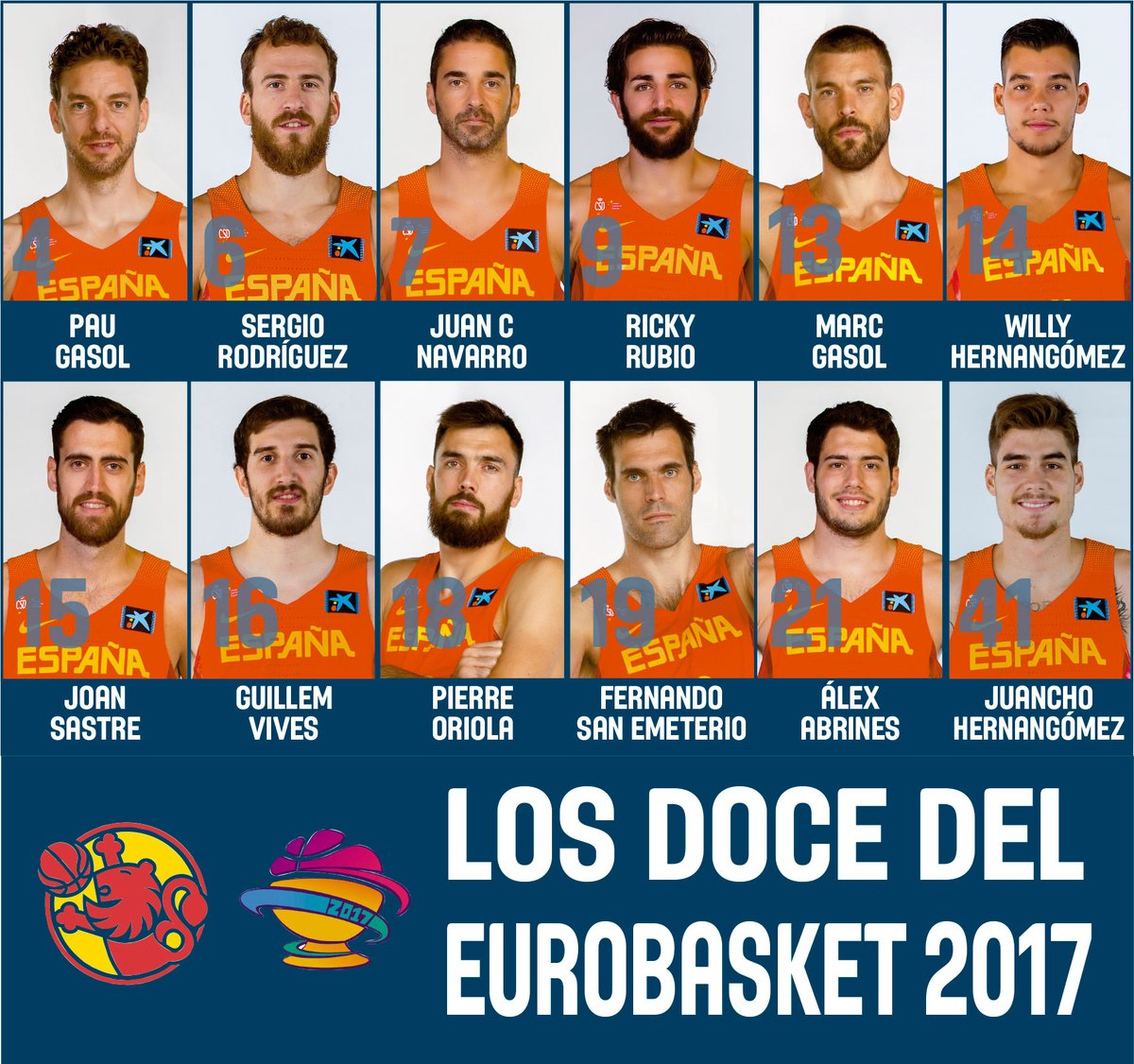 Rabaseda y Saiz, últimos descartes de España para el #EuroBasket2017 https://t.co/Uj93qAlGg4 https://t.co/UZqSCCGJay