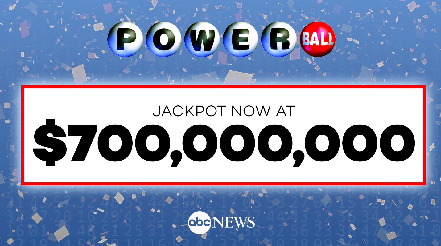 Powerball jackpot climbs to $700,000,000 for Wednesday's drawing, lottery officials say. https://t.co/N4Oqge9fZI https://t.co/t81Lf0aJod