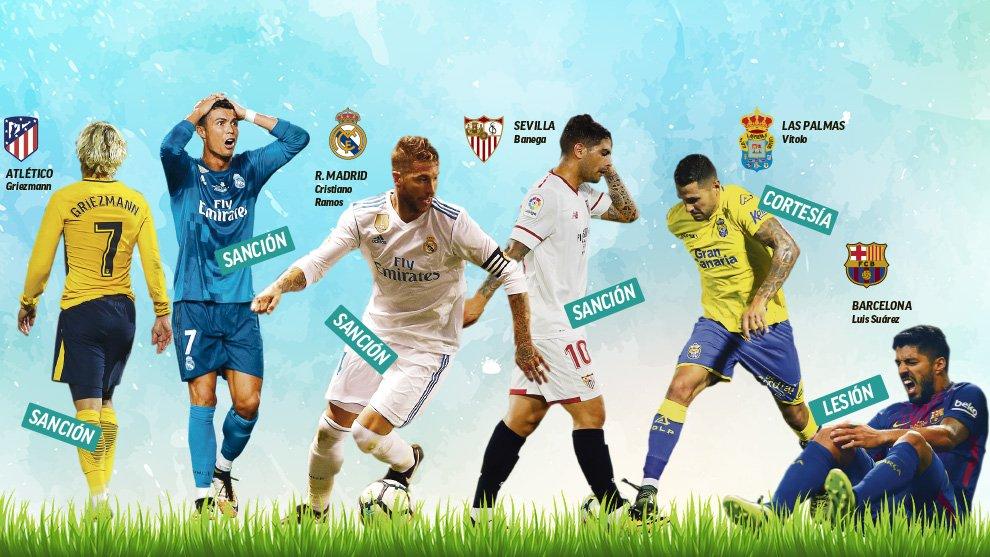 ¡¡Hasta 34 futbolistas no podrán jugar en la segunda jornada liguera!! https://t.co/D16EMyysWd https://t.co/mcXDhuxr2f