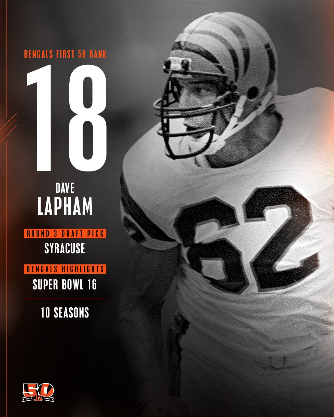 18 days from today: Ravens at Bengals  Number 18 on the #Bengals First 50: Dave Lapham  #Bengals50 https://t.co/yKVnazVcev