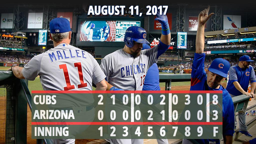 Schwarber and Avila go back-to-back as Lackey wins 5th straight.  Recap: https://t.co/BJdS928LpY https://t.co/d4wJnE6R1D