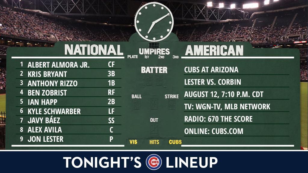 Here is tonight's #Cubs starting lineup.  Game preview: https://t.co/tKwmSMQ1Av https://t.co/CsiZw0OZNp