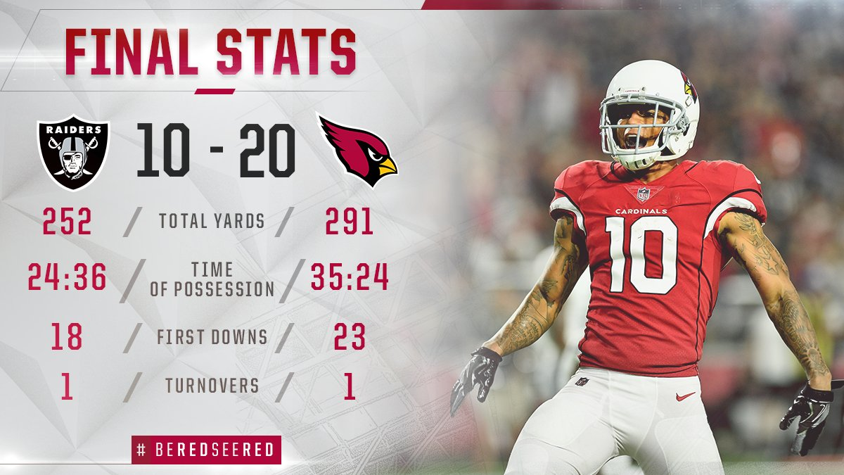 RT @AZCardinals: Stats from the win. #OAKvsAZ https://t.co/sQBXg8ENqm