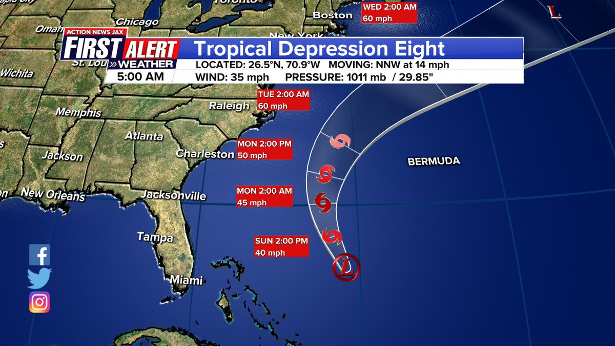 Tropical Depression Eight is expected to become #Gert today. Will stay well east of JAX.   #FirstAlertWX #TD8 https://t.co/1SvqbC6XP0
