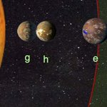 Tired of Mother Earth? Scientists discover two 'potentially habitable' nearbyplanets
