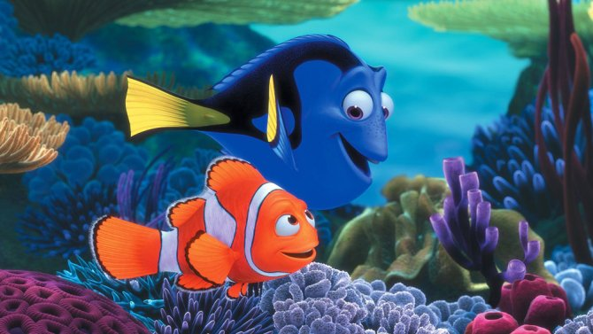.@Netflix losing @Disney and Pixar movies: No big deal?