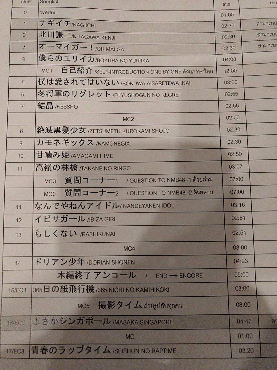 NMB48★4981 YouTube動画>13本 ->画像>523枚
