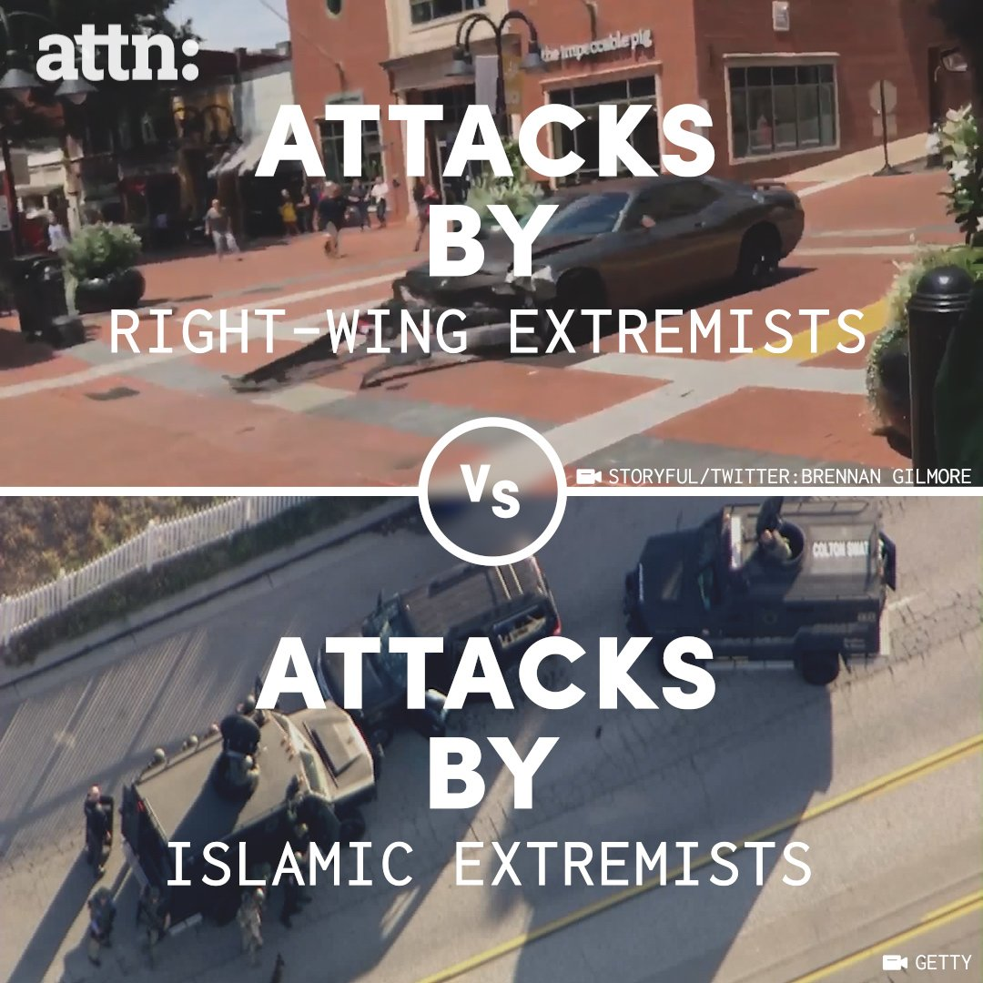 RT @attn: White supremacists are responsible for TWICE as many terrorist attacks as Islamic extremists in America. https://t.co/2SLKL2QlBc