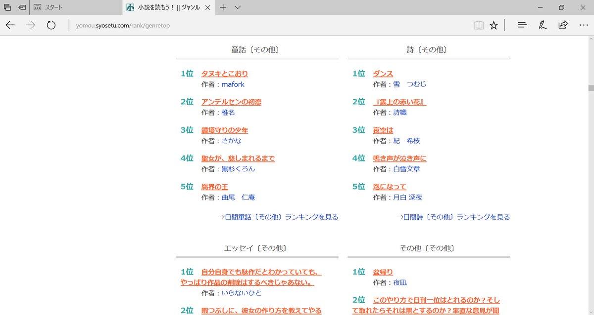 【お礼と宣伝】拙作「タヌキとこおり」がジャンル別日間ランキング(童話)で1位になりました。皆様ありがとうございます。猫耳