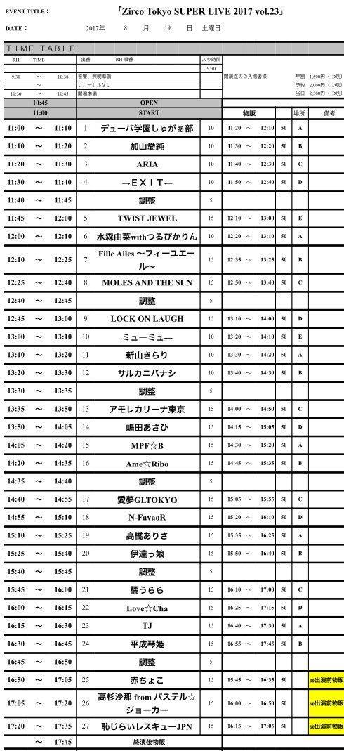 8/19(土)Zirco Tokyoタイムテーブルモルサン、PJ高杉沙那、ARIA、→EXIT←、サルカニバナシ、加山愛