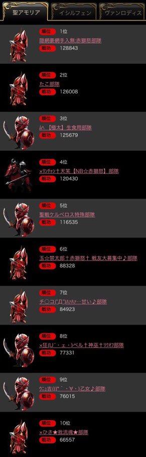 ☆Rabbit's Foot☆  交流戦<2017.7.28(金)>赤 赤獅怒(アシッド)のコミュ主 蒼さんと盟友 胡桃