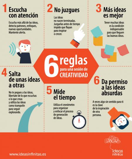 6 reglas fundamentales para mantener reuniones efectivas  (Vía @Humannova)  #productividad https://t.co/EuRqlFGaoK