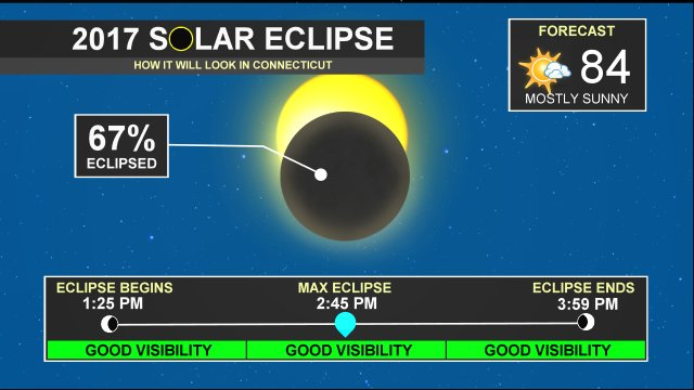 Eclipse historically brings doomsday omens for some