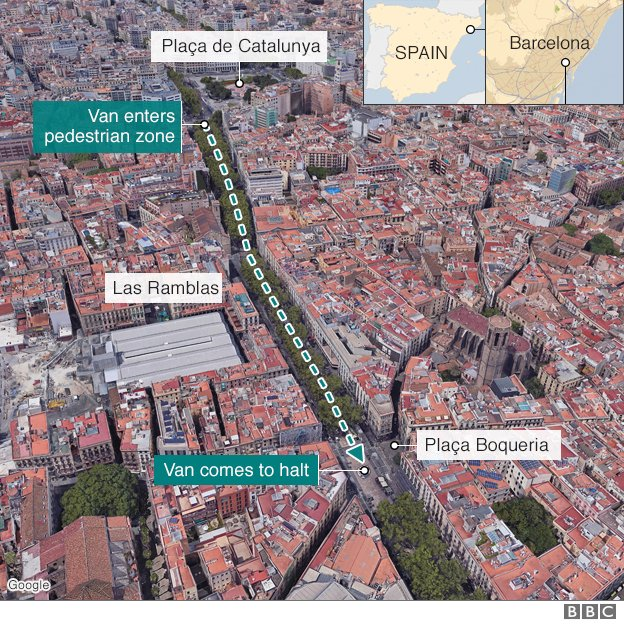 Police treating #Barcelona incident as terror attack  Follow latest developments https://t.co/uaauW69M0r https://t.co/0YpW5dWGCB