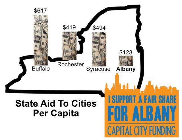 #AlbanyDebate