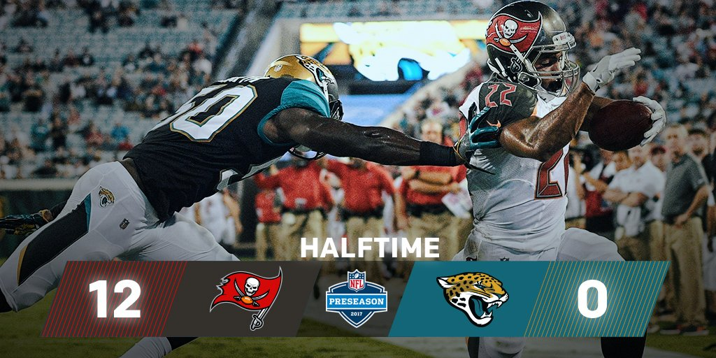 RT @NFL: HALFTIME in Jacksonville: @TBBuccaneers are 🆙  #TBvsJAX https://t.co/FNBZqh65Nv