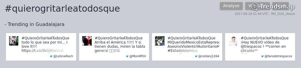 #quierogritarleatodosque es ahora una tendencia en #Guadalajara  https://t.co/4gOWO7KRbS https://t.co/tsCEaYQydq