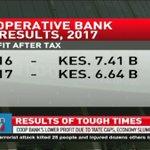 Kenyan companies facing tough business environment as performance slumps