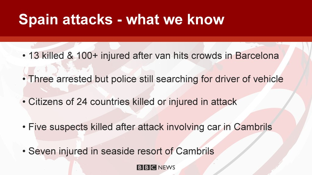 Follow latest updates on the terror attacks in #Barcelona & #Cambrils  https://t.co/alc4p2cIRk https://t.co/nHU0AOCgFU