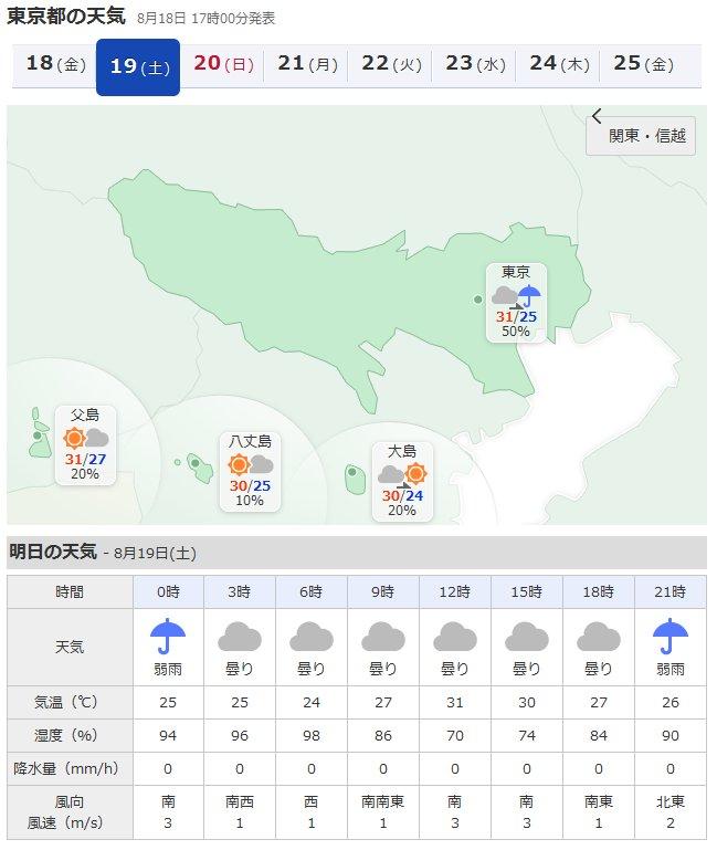 【ブログ更新】「ブレイブウィッチーズ みんなと一緒にデキること!Fes」イベント当日の会場周辺の天気予報は「曇りのち雨」