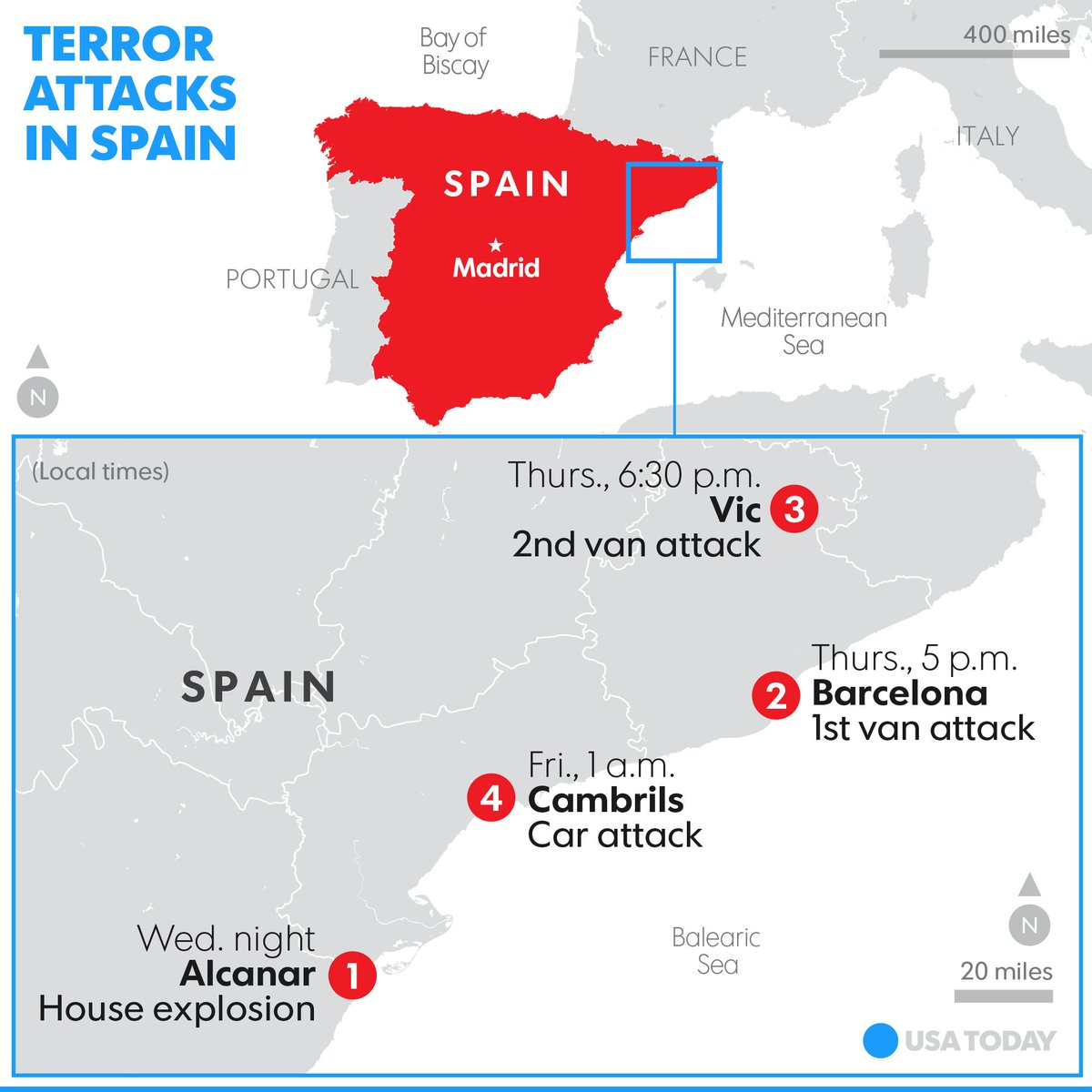 Everything we know about the terror attacks in Spain.