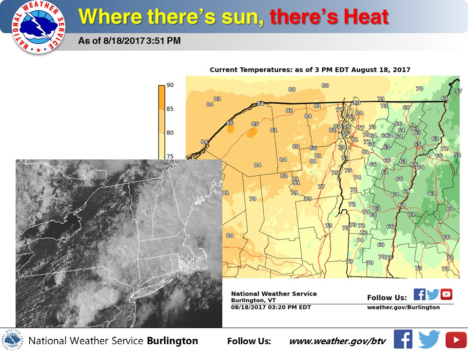 test Twitter Media - At 3 pm...it's all about the sunshine!!! Where there is sun, it's 80s and very humid. where's there's clouds, it's 60s and damp. #vtwx #nywx https://t.co/Rk9jFy9odj