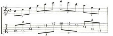 本日のエクササイズはAmアルペジオです。#ギター練習 #ギター初心者