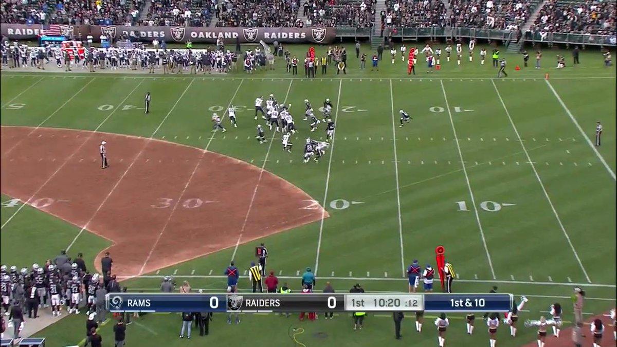RT @RamsNFL: .@jaredgoff16 to @CooperKupp for a 23-yard TD! Rams up 7-0 #LAvsOAK https://t.co/xkzjLB8ZsI
