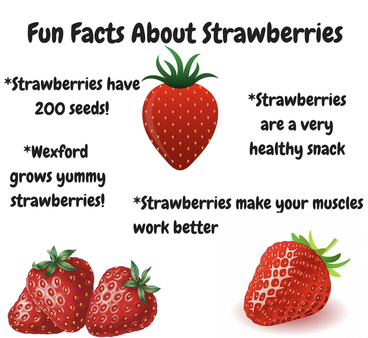 Did you know this about the humble Strawberry! https://t.co/ZZL4xlqYZP