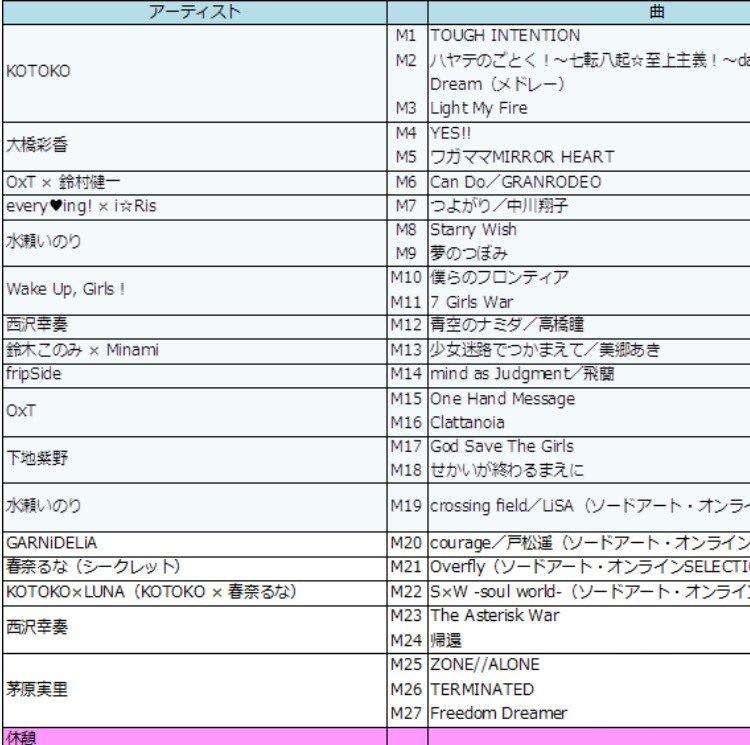 いやもう今からの大阪公演のセトリもやばくないですか??😇😇😇へごちん!鈴村健一さん!いのりん!WUG!fripSide!