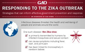 test Twitter Media - One way #Zika spreads is by mosquitoes. What should the federal response be? See our #infographic: https://t.co/puhkMO6nh9 #WorldMosquitoDay https://t.co/clkKqMfXe3