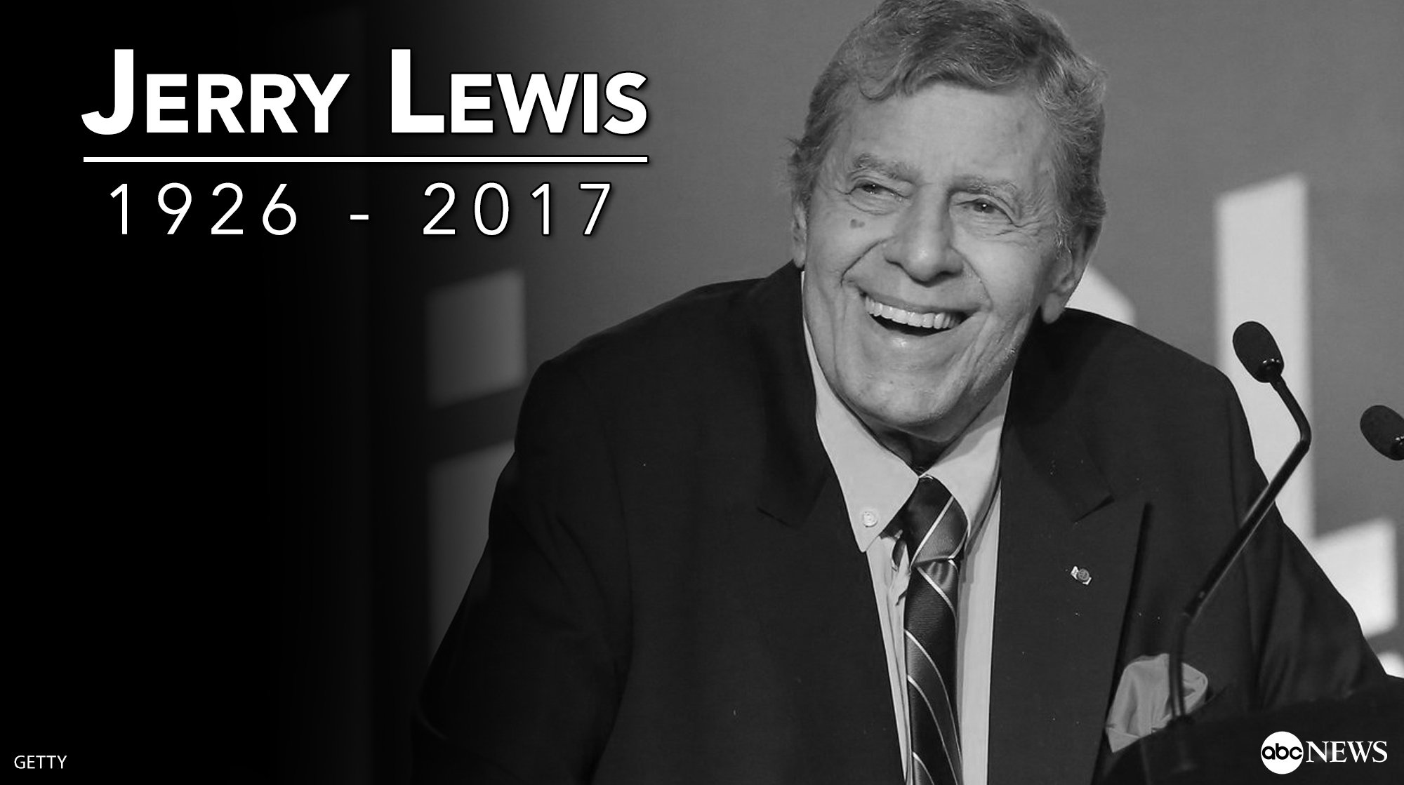 JUST IN: Iconic comedian Jerry Lewis has died at the age of 91, publicist says. https://t.co/jGc9vHwGmY https://t.co/yg35RGufrp