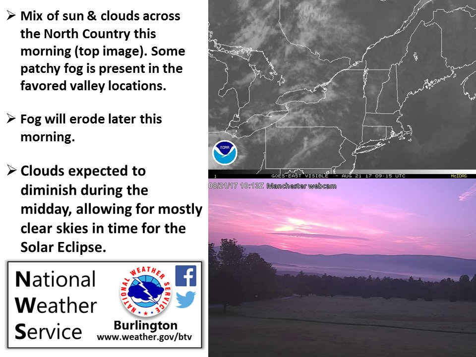 test Twitter Media - Waking up to some fog & clouds? Don't worry, we expect mostly #clear skies this afternoon for the North Country. #vtwx #nywx #eclipse https://t.co/lUbeTFNYGT