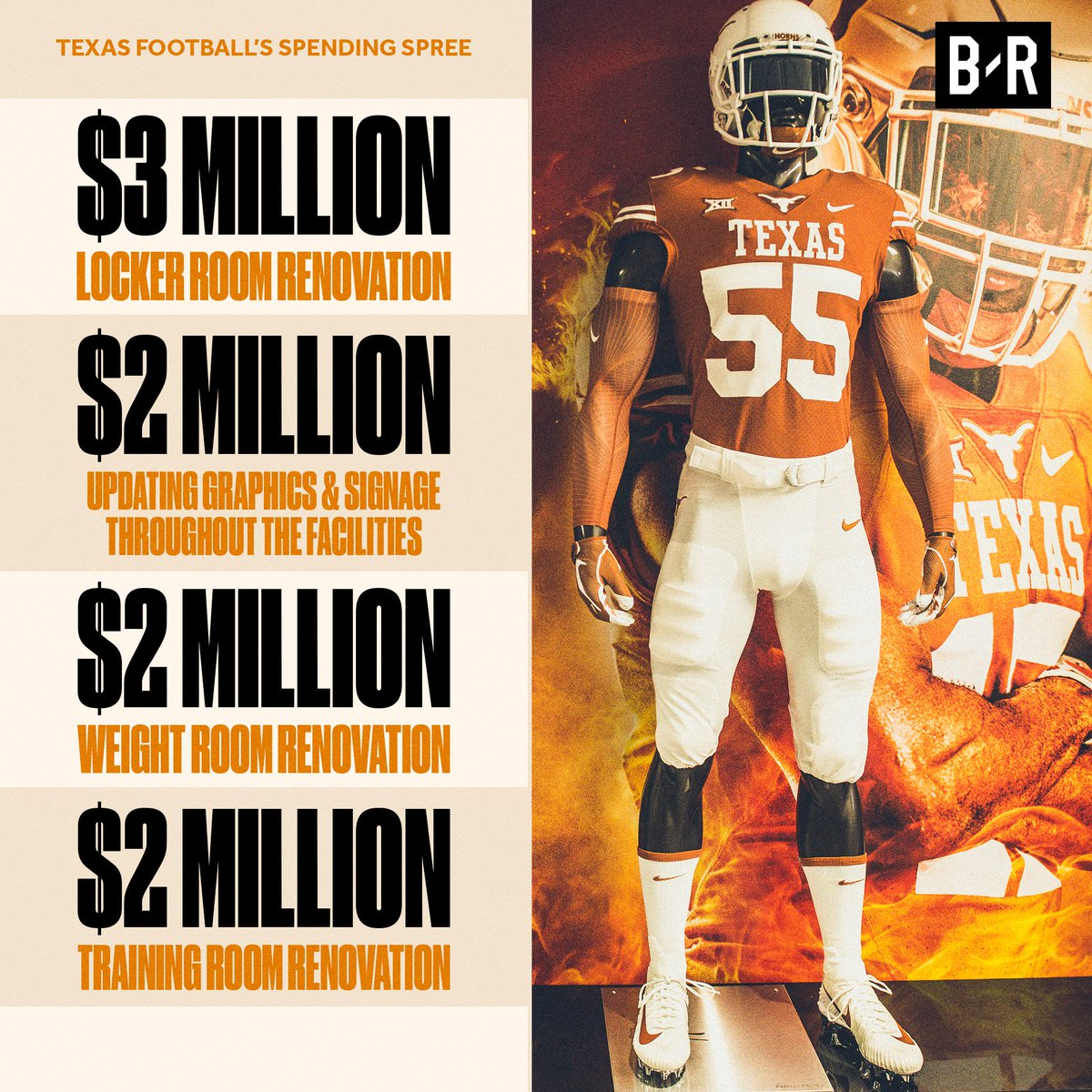Texas football is already better...and Tom Herman hasn't even coached a game