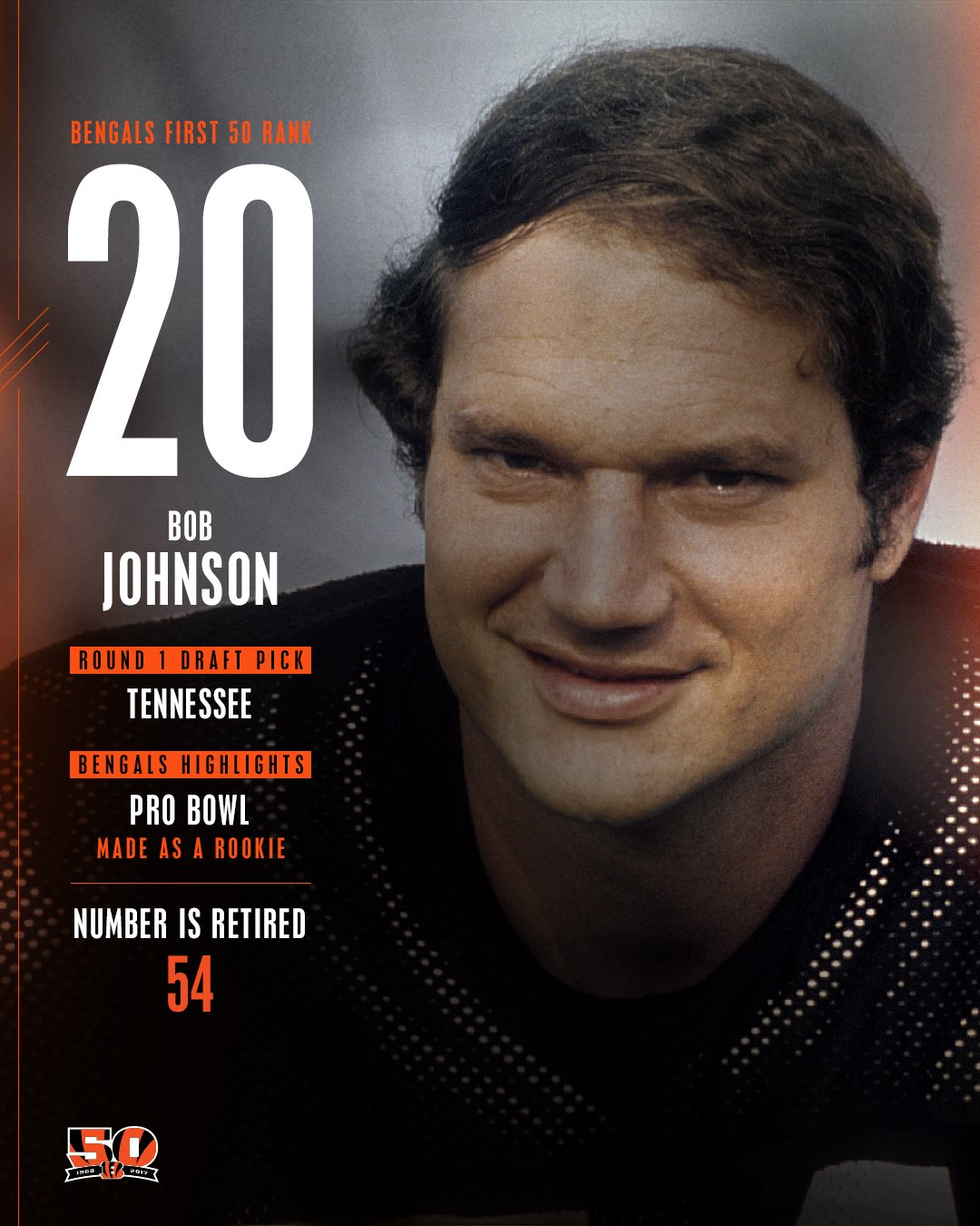 20 days until we host our first home opener since 2009!  Number 20 on the #Bengals First 50: Bob Johnson  #Bengals50 https://t.co/4iGGA4CDqN