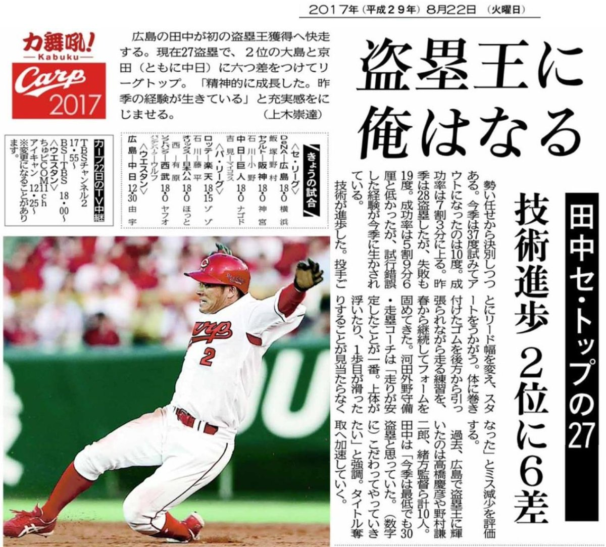 おはようございます☁8/22中國新聞です。ONE PIECEのフレーズ😊カープから久々の盗塁王頑張って欲しいですね💪昨日