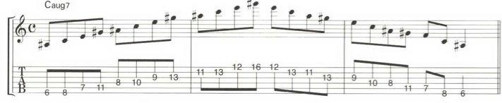 本日のエクササイズはCオーギュメント・セブンのアルペジオです。#ギター練習 #ギター初心者