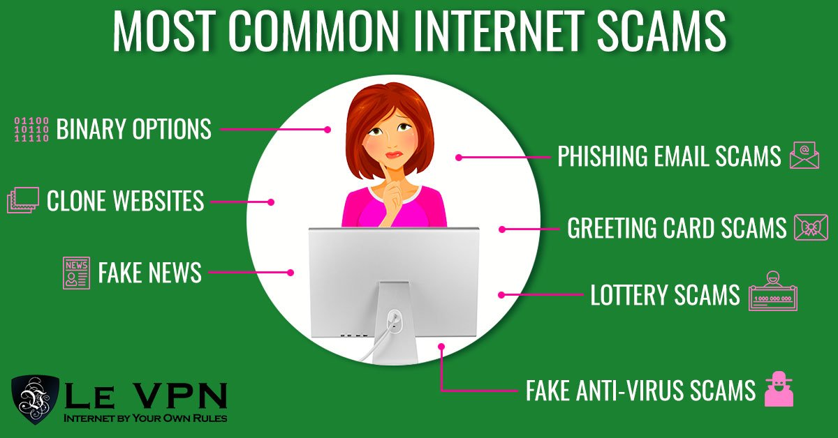 How to Avoid Internet Dating Scams: 11 Steps (with