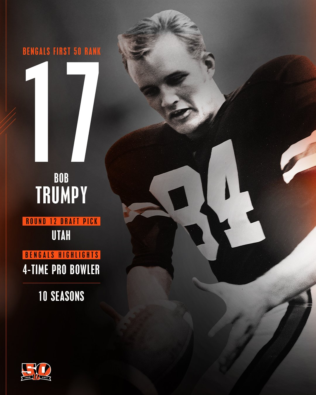 17 days until the kickoff of our home opener!  Number 17 on the #Bengals First 50: Bob Trumpy  #Bengals50 https://t.co/78M2Jcvgt5