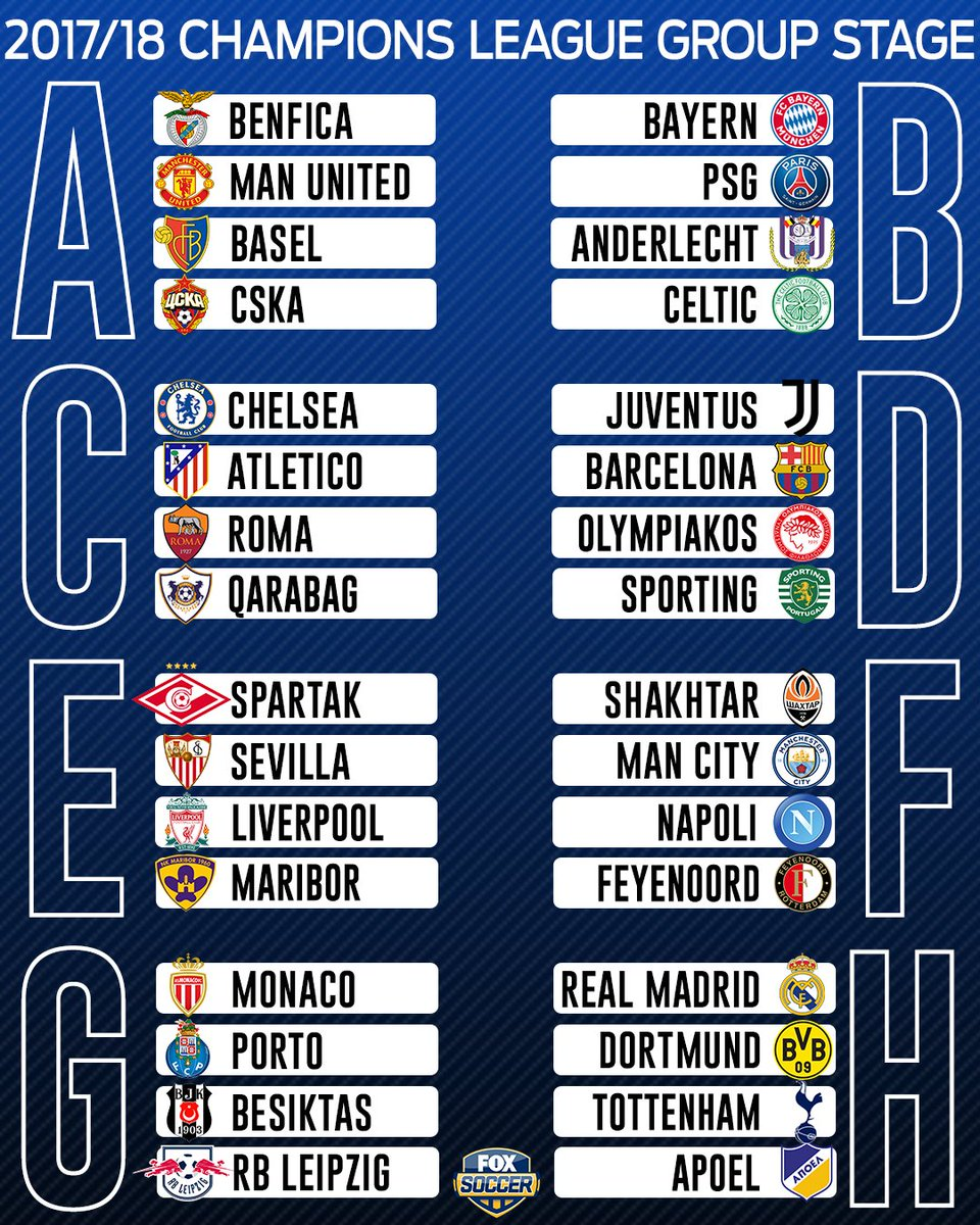 champions league 2017 group stage draw live updates and reaction bleacher report latest news videos and highlights