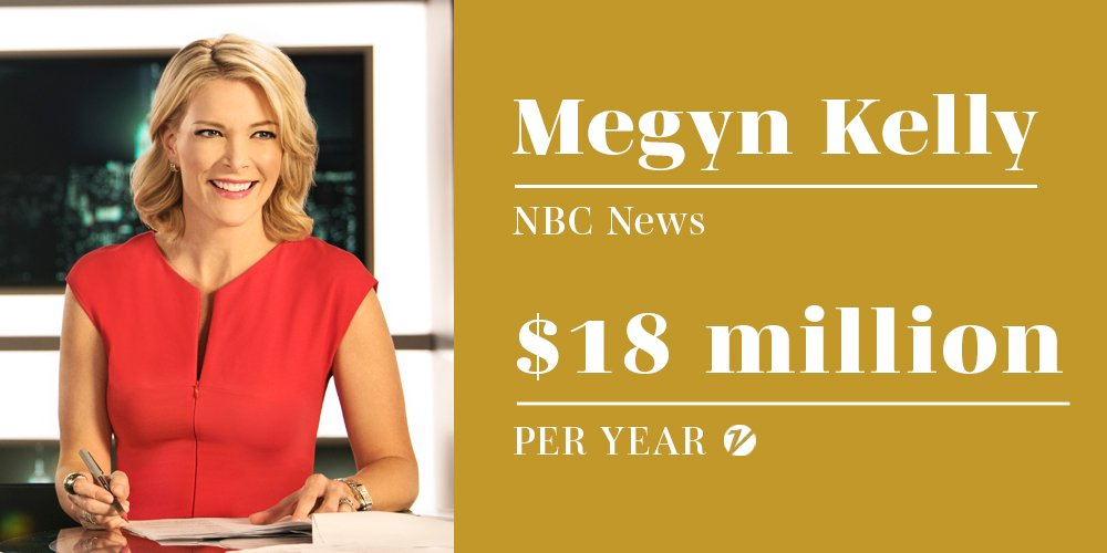 .@nbc paid big bucks to lure @megynkelly away from @FoxNews