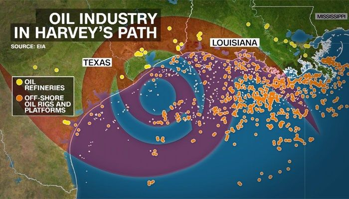 Gas Prices Likely To Rise As Hurricane Harvey Approaches One Third Of Us Refining Capacity