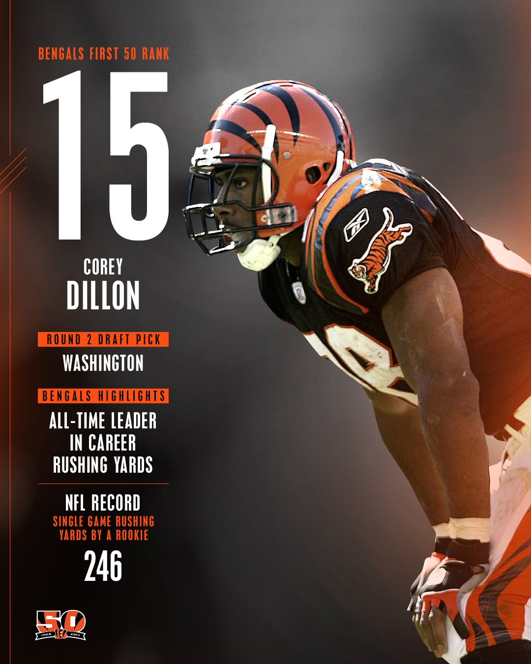 15 days until our 50th Season begins at HOME!  Number 15 on the #Bengals First 50: Corey Dillon  #Bengals50 https://t.co/wY6p7jEff6