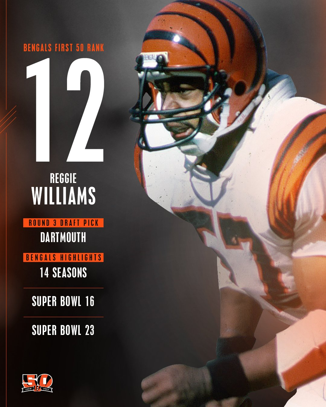12 days until the first game of our 50th Season!  Number 12 on the #Bengals First 50: Reggie Williams  #Bengals50 https://t.co/AUcuyfr9Xi