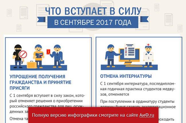 Новый закон осаго 1 сентября 2017 года