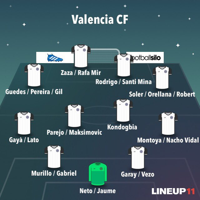 Plantilla Equipos La Liga Temporada 2017 - 2018 DIr5WzFV4AASCUq