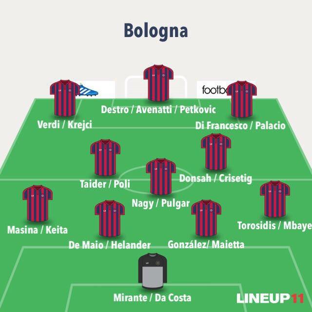 Plantilla Equipos Calcio Temporada 2017 - 2018 DIrDvUHUQAAOcA6